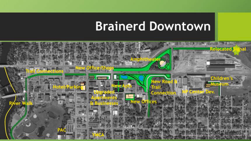 River to rail to revitalization